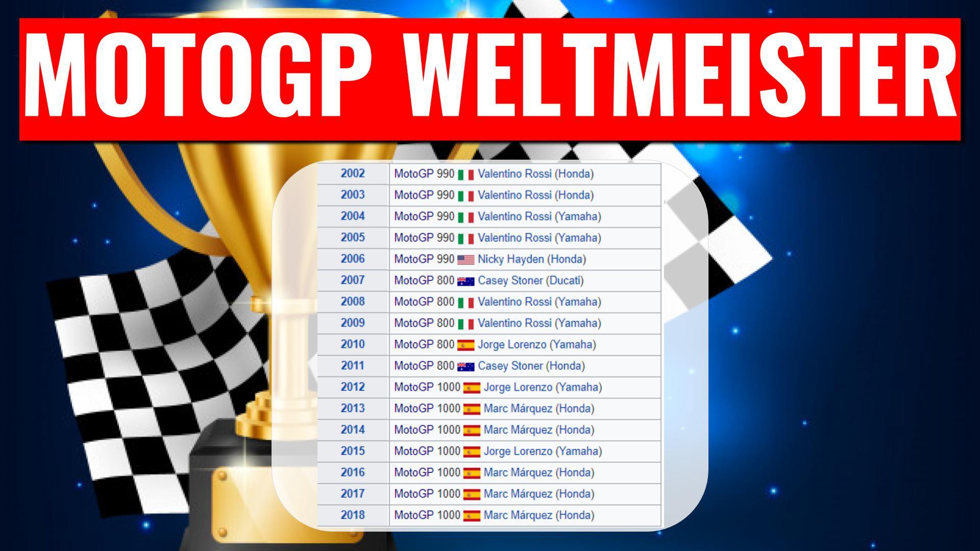 MotoGP Weltmeister seit 2002