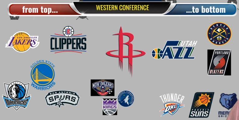 NBA Prognose Western Conference